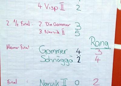 FW Ev 2012 001 AS Wettkampf